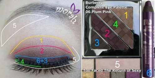如何画眼妆步骤图解 多功能眼影刷画法步骤图解